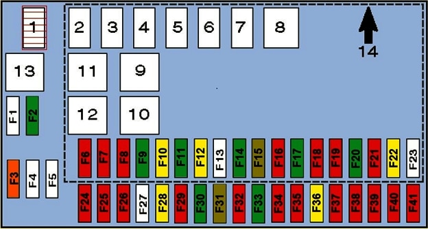 Схема блока в салоне опель вектра б