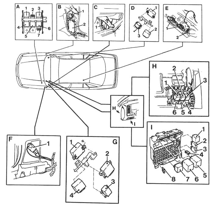 Схема расположения блоков