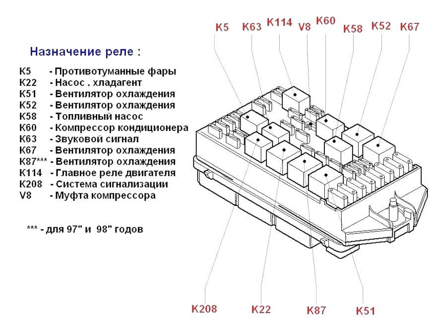Схема реле Опель Синтра
