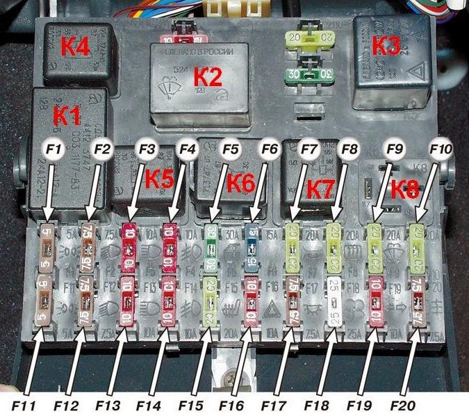 Фото - схема блока предохранителей Вариант 1