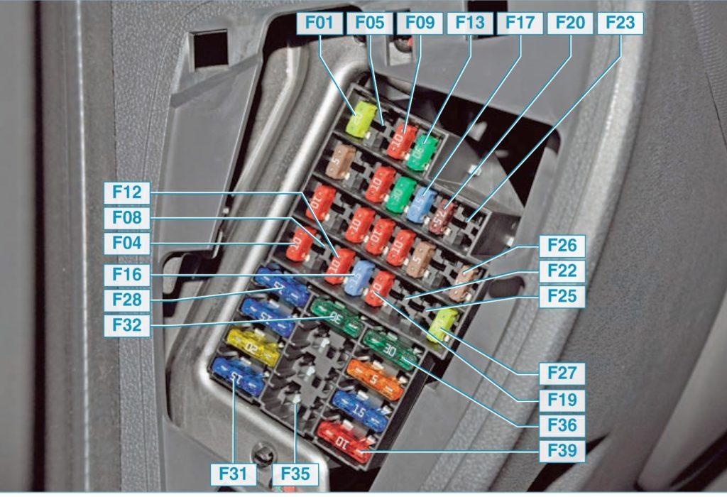 Фото - схема блока в салоне лада ларгус