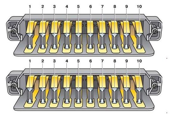 Схема старого блока