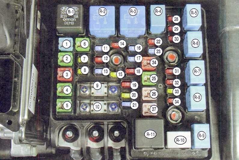 Фото - схема блока под капотом киа сид 1