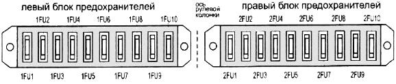 Схема блока предохранителей ПАЗ