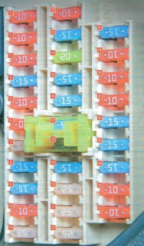 Схема блока в салоне киа церато 2