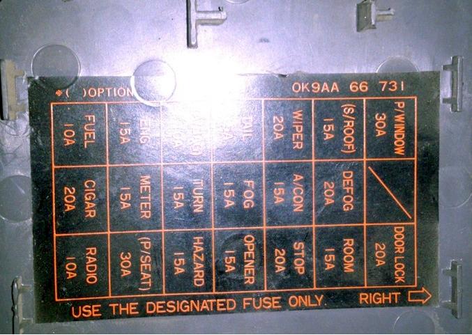 Схема с обратной стороны защитной крышки в салоне
