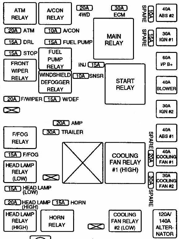 Оригинальная схема блока под капотом Киа Спортейдж 2