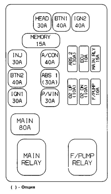 Пример схемы под капотом