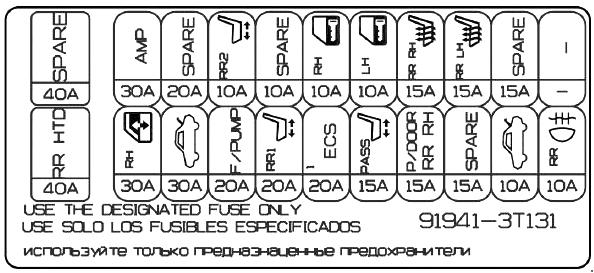 Схема блока в багажнике