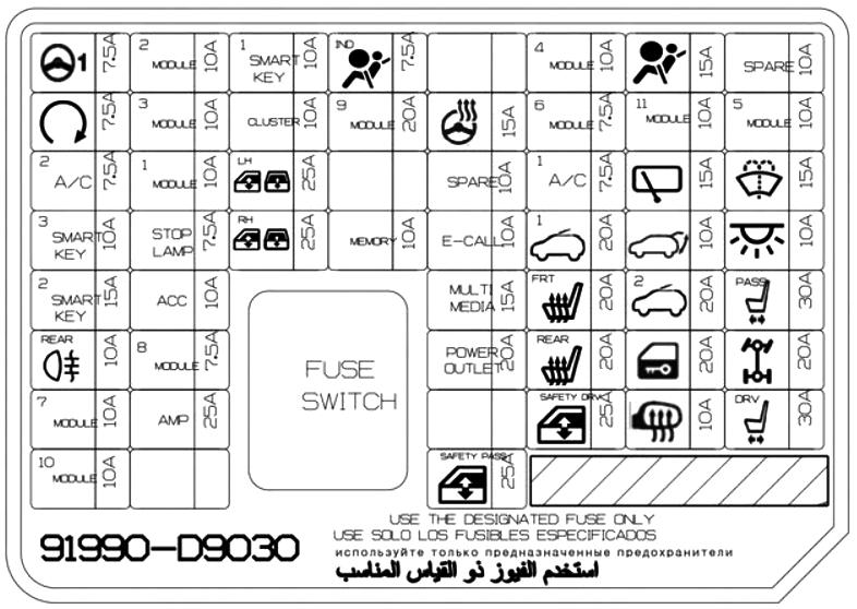 Схема блока в салоне Киа Спортейдж 4