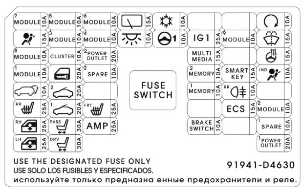 Схема блока в салоне Киа оптима 4