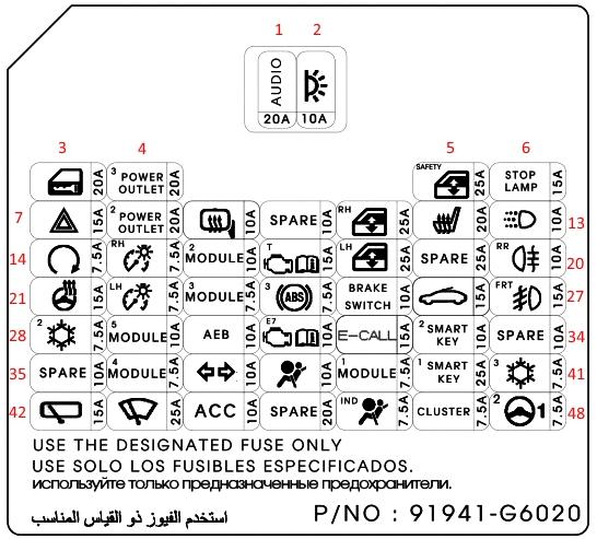 Схема блока в салоне киа пиканто 2