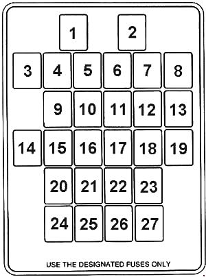 Схема блока в слоне Киа Спортейдж 1