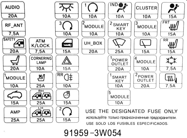 Схема на крышке блока Киа Спортейдж 3