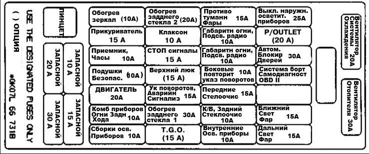 Схема на русском Киа Спортейдж