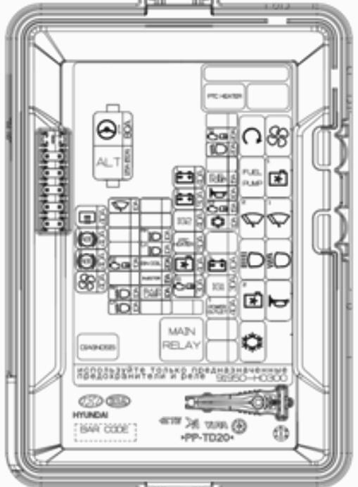 Схема основного блока под капотом