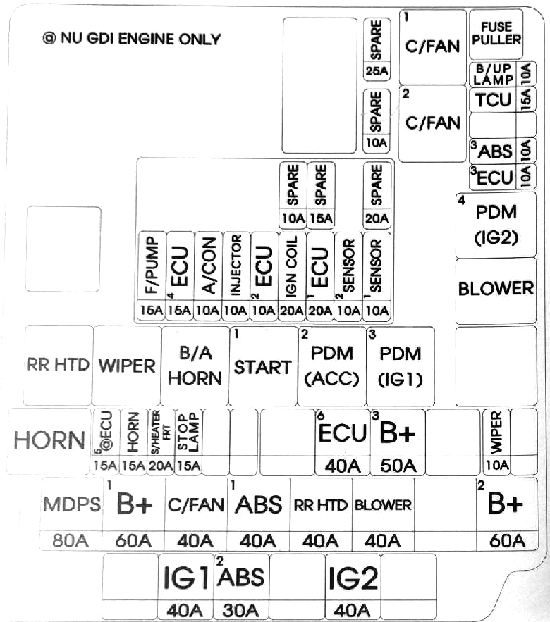Пример схемы с крышки блока под капотом