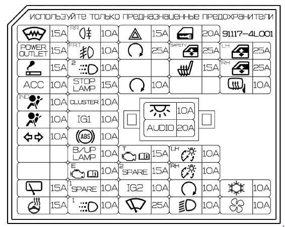 Пример схемы с крышки блока в салоне
