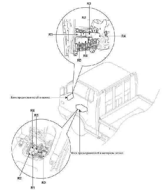 Расположение блоков в хендай портер 2