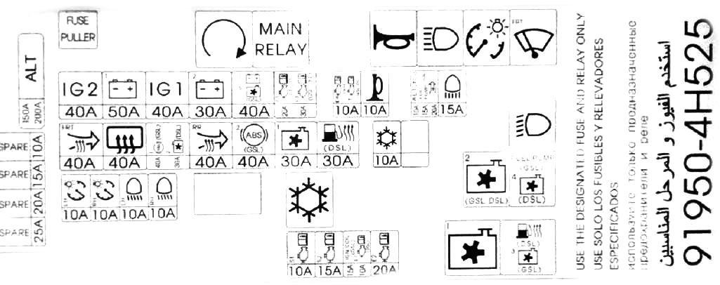 Схема Вариант 2 Гранд Старекс блок под капотом