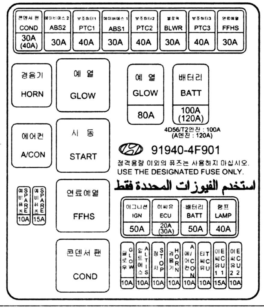 Схема блока под капотом портер 2