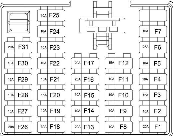 Схема блока предохранителей в салоне Санта Фе 1