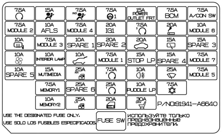 Схема блока в салоне хендай i30