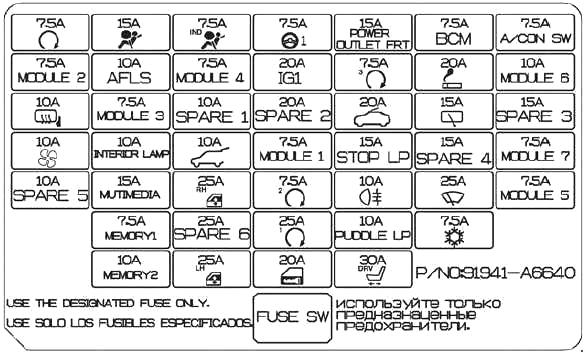 Схема с крышки блоки в салоне