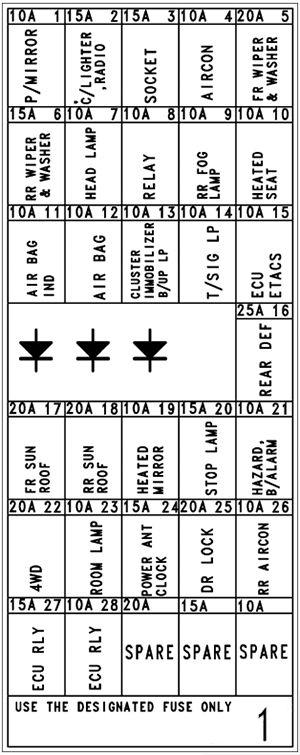Схема блока в салоне старекс