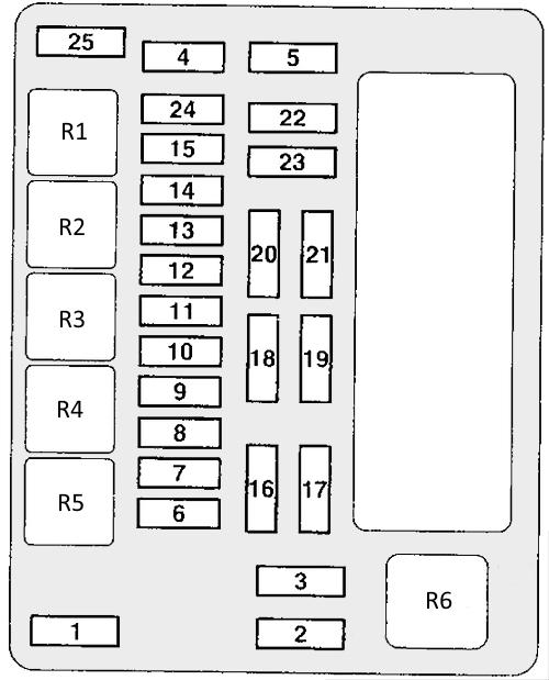 Схема блока под капотом аутлендер 1