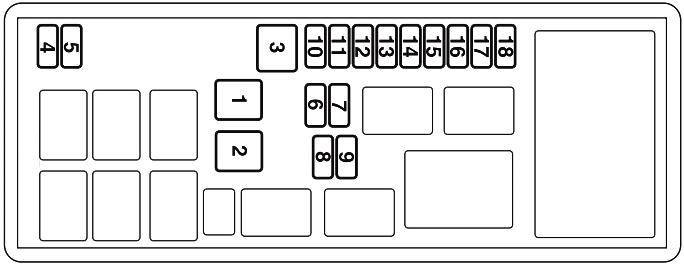 Схема блока предохранителей под каоптом