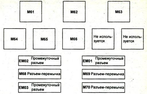 Схема блока реле Hyundai Terracan