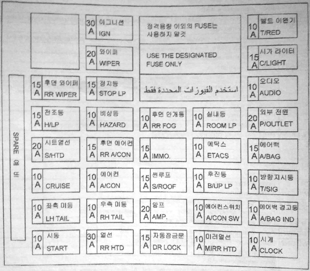 Схема блока в салоне вариан 1