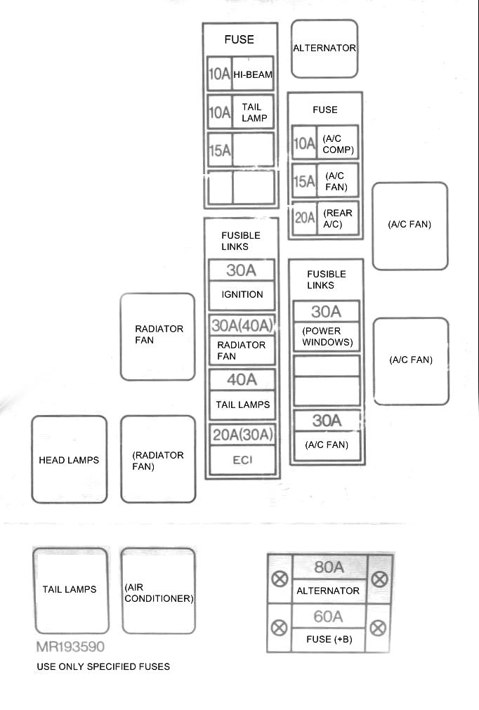 Схема блока под капотом РВР