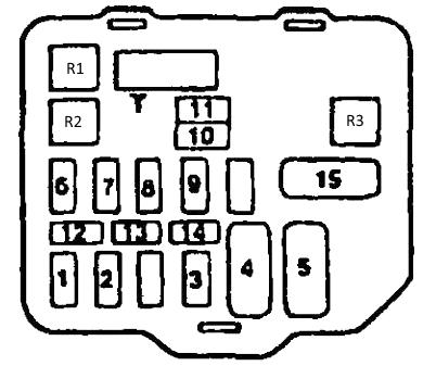 Схема блока предохранителей мираж 5