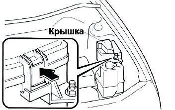 Расположение блока в моторном отсеке