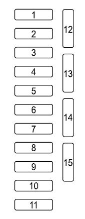 Схема блока предохранителей в салоне мазда 3 бм