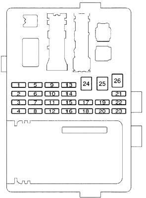Схема блока в салоне левый руль