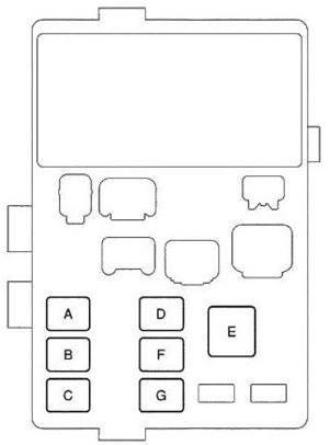 Схема реле в салоне левый руль