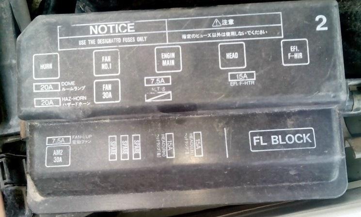пример обозначения с крышки блока