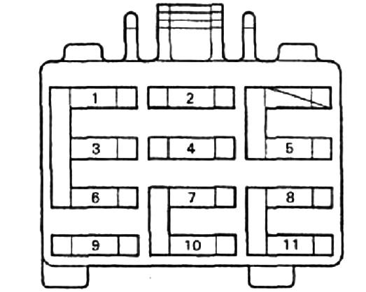 Схема блок предохранителей в салоне