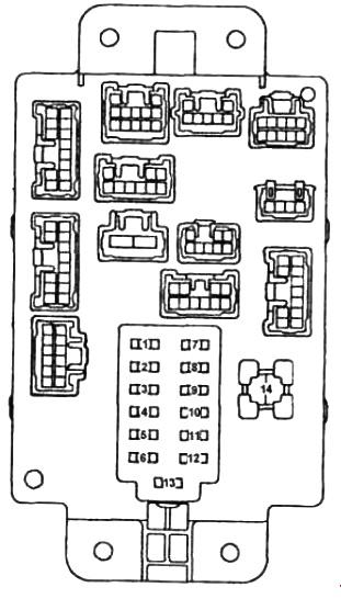 Diagram type b