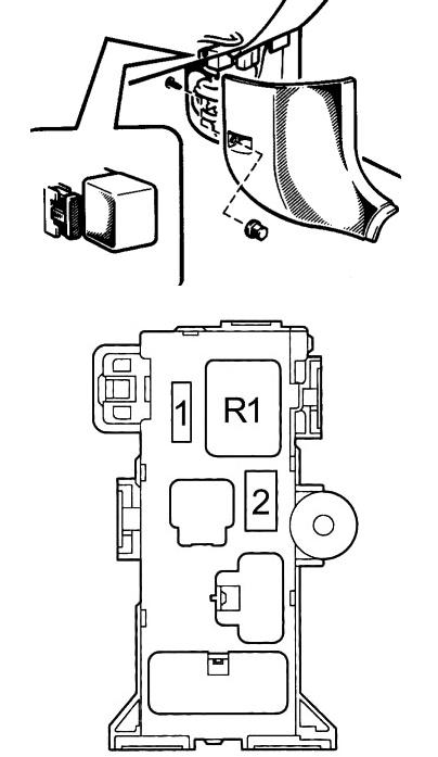 Fuse ad relay box
