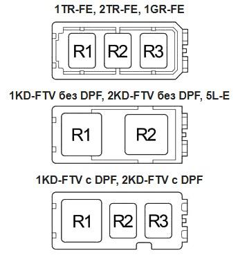 Схема отдела А
