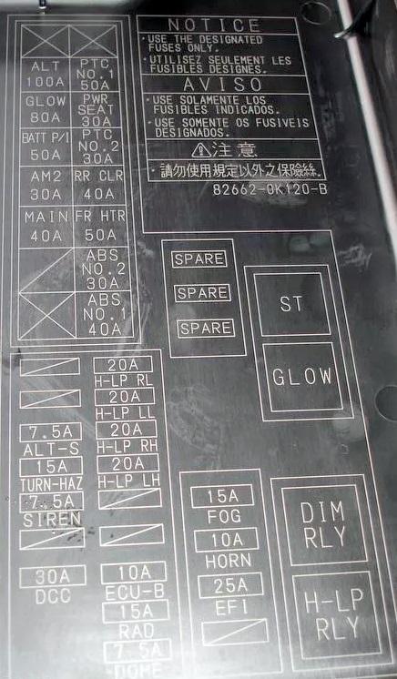 Схема с крышки блока