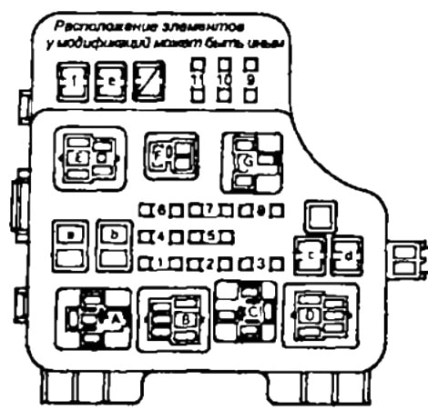 Схема блока