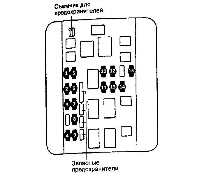 Схема блока 2