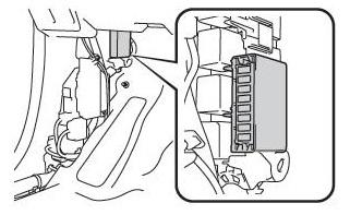Доступ к блоку реле 1
