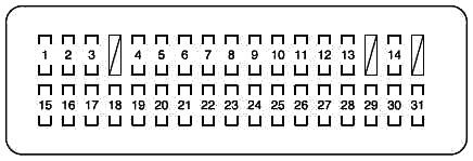 Схема блока предохранителей в салоне ленд крузер 200