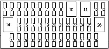 Схема блока в салоне приус 30